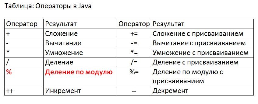 Operators Vertex Academy