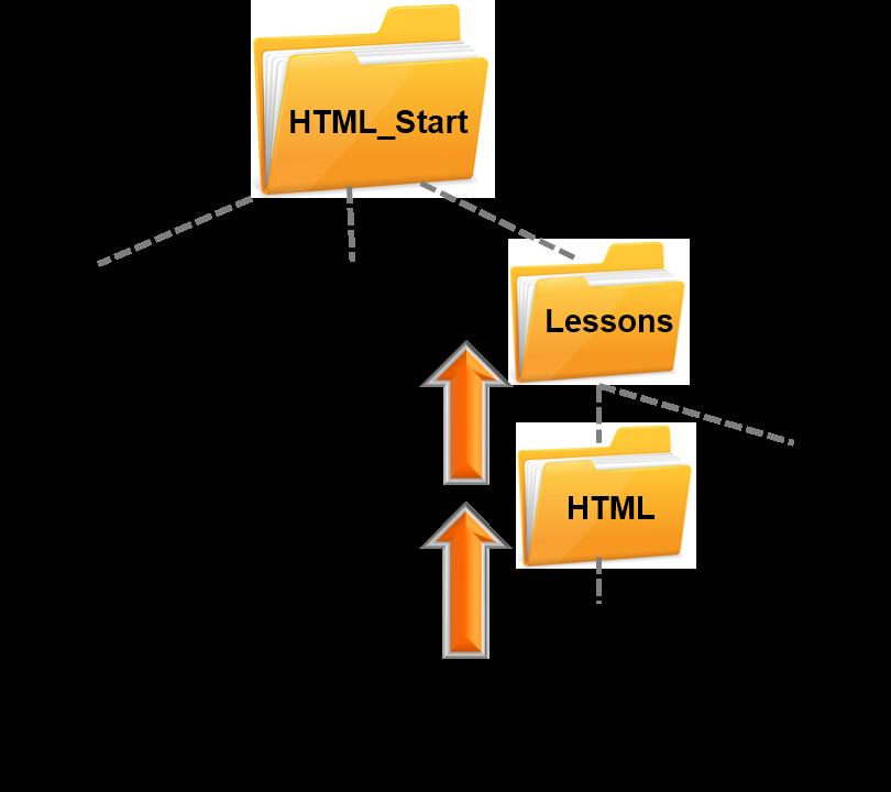 vertex_ссылки на файл двумя уровнями выше