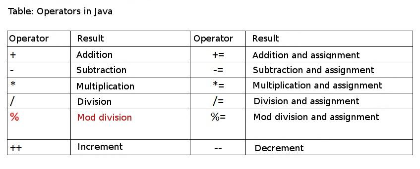 operators-vertex-academy-en