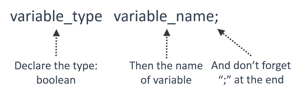 boolean_variable_declaration