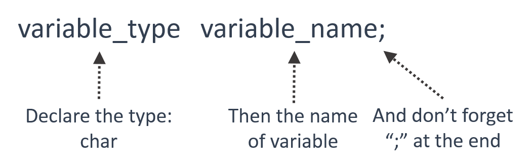 char_variable_declaration