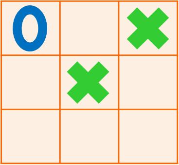 простейшая из таблиц - крестики-нолики