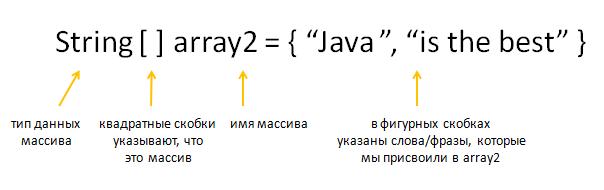 massiv_string_vertex-academy