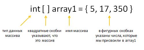massiv_vertex-academy