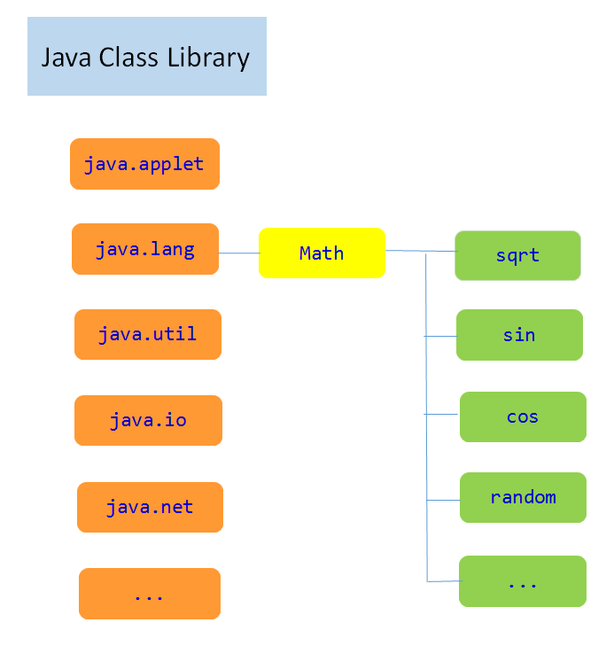 class-math_vertex-academy