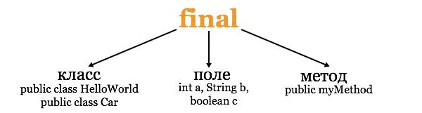 final_3