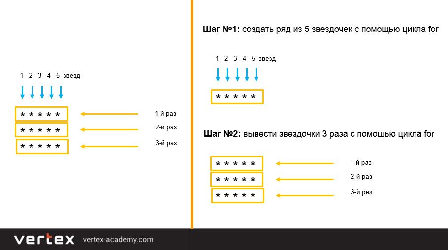 Решение задач на консоли сборник задач по алгебре галицкий решения